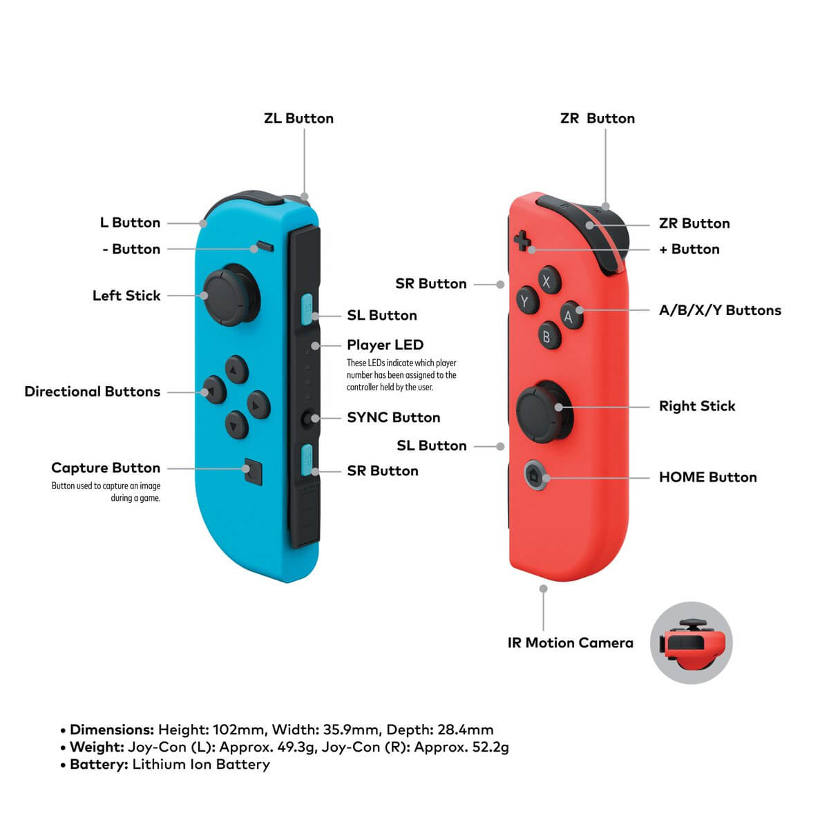 Switch Joycon