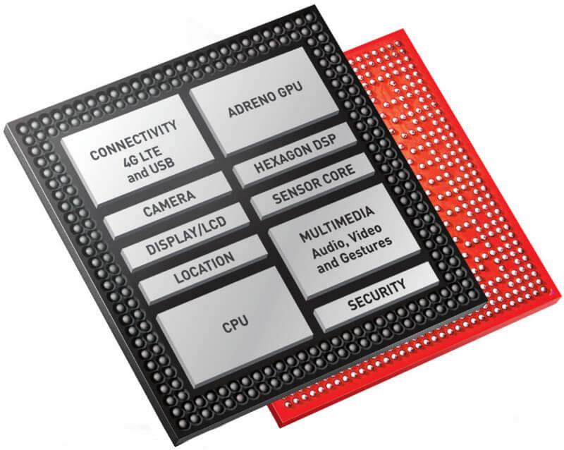 Chipset CPU + GPU Smartphone