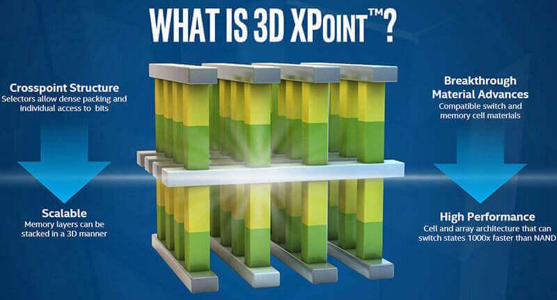 intel 3dx point