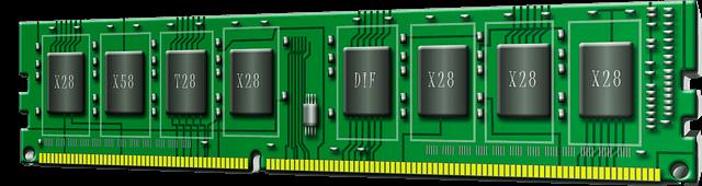 RAM pada Komputer