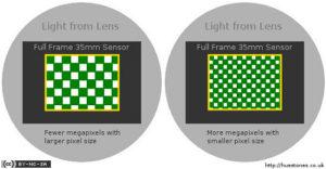 Perbandingan pixel pada smartphone