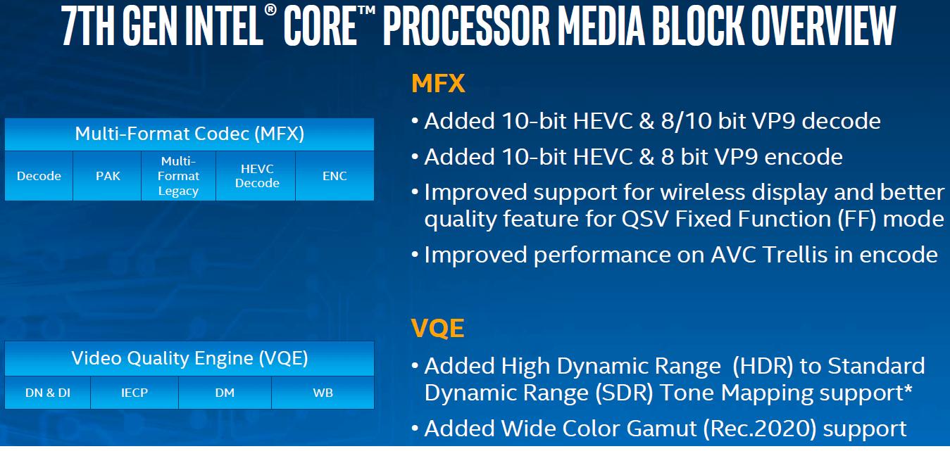 Fitur dari processor intel core generasi 7