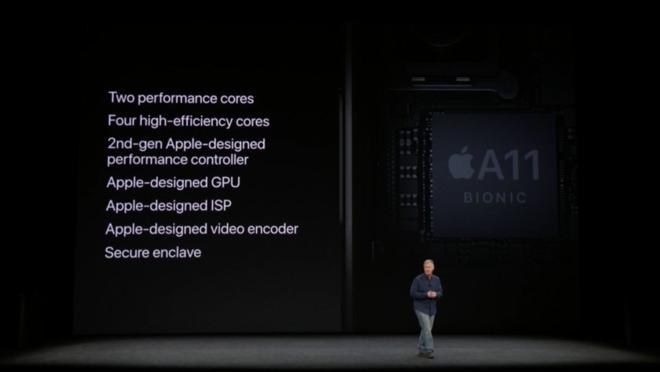 Chipset Apple