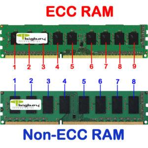 RAM ECC dan RAM Non-ECC