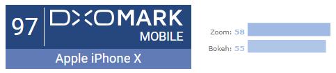 DxOMark iPhone X